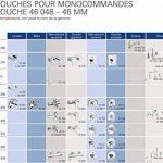 GROHE Cartouches pour Mitigeurs 46048000 (Import Allemagne) de la marque GROHE image 2 produit