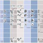 GROHE Cartouches pour Mitigeurs 46048000 (Import Allemagne) de la marque GROHE image 3 produit
