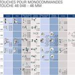 GROHE Cartouches pour Mitigeurs 46048000 (Import Allemagne) de la marque GROHE image 4 produit